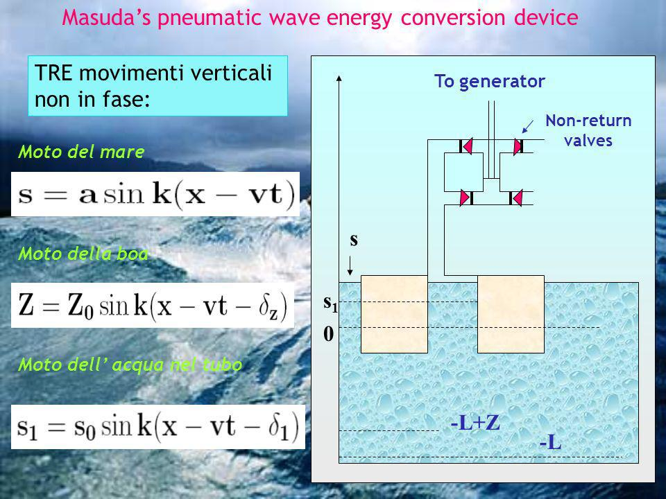 Masuda's pneumatic wave energy conversion device