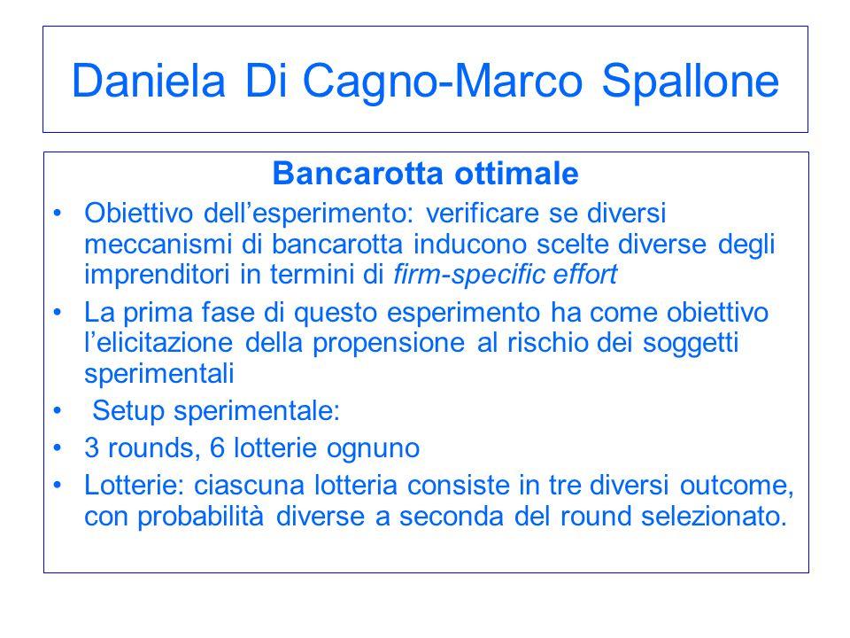 Daniela Di Cagno-Marco Spallone