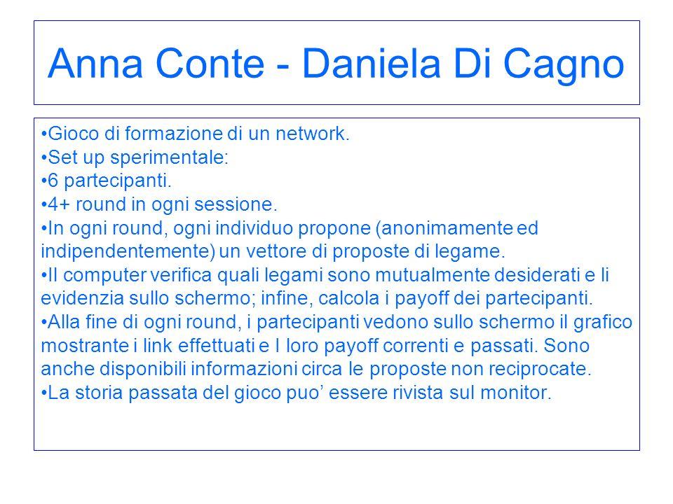 Anna Conte - Daniela Di Cagno