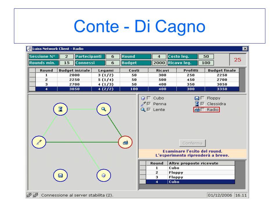 Conte - Di Cagno 16