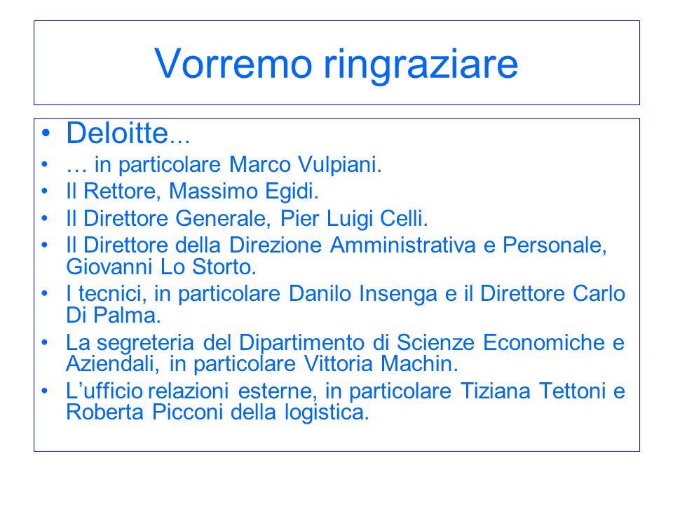 Vorremo ringraziare Deloitte… … in particolare Marco Vulpiani.