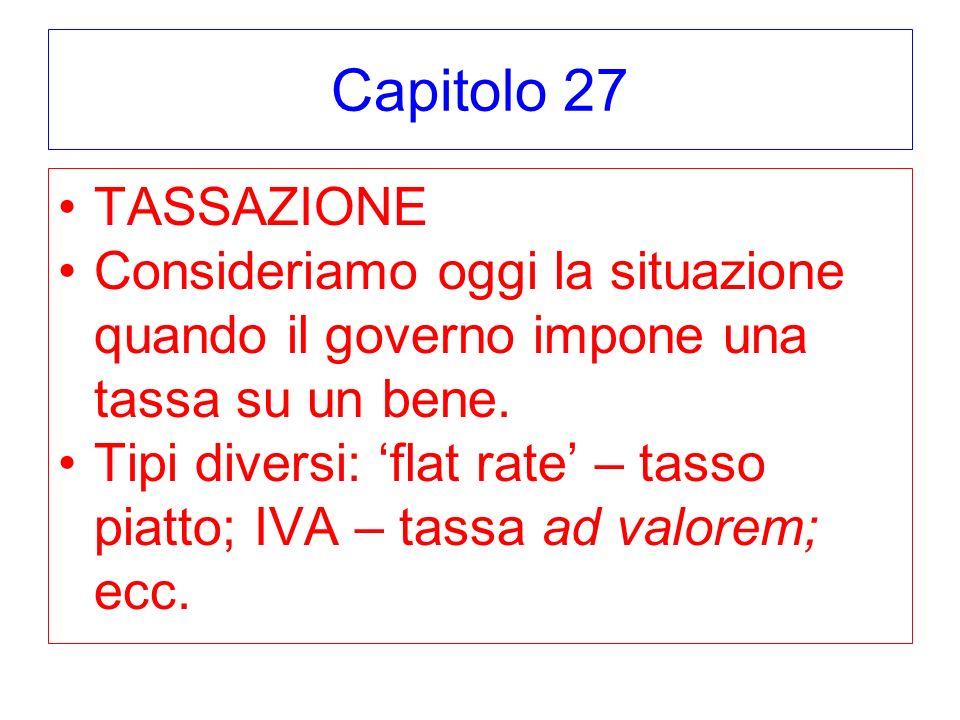 Capitolo 27 TASSAZIONE. Consideriamo oggi la situazione quando il governo impone una tassa su un bene.