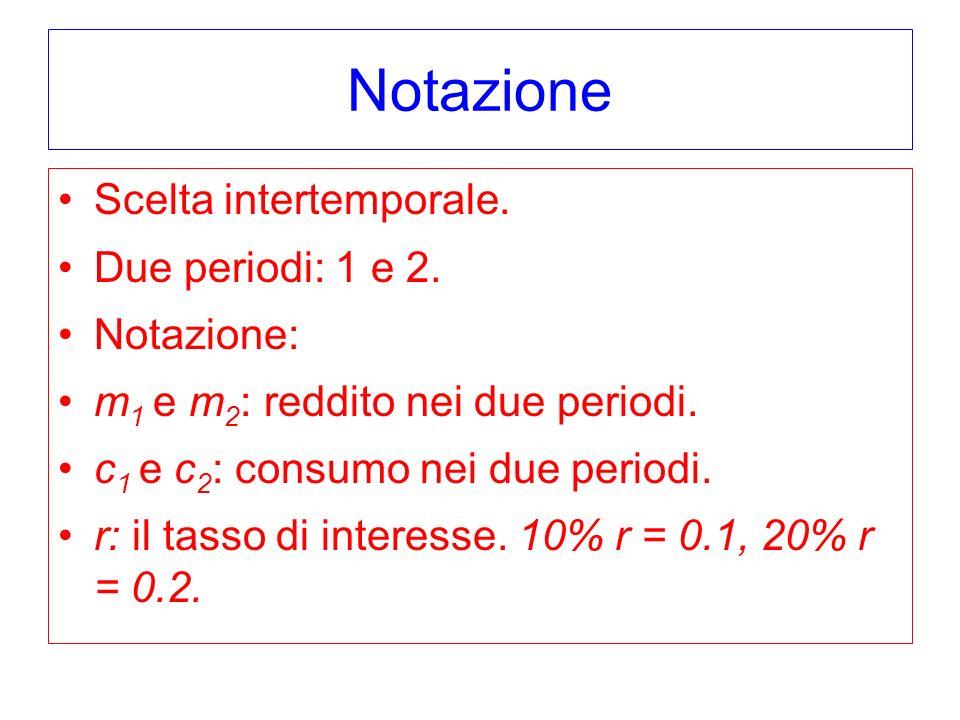 Notazione Scelta intertemporale. Due periodi: 1 e 2. Notazione: