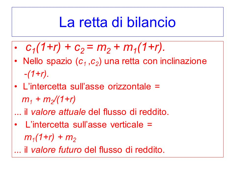 La retta di bilancio c1(1+r) + c2 = m2 + m1(1+r).
