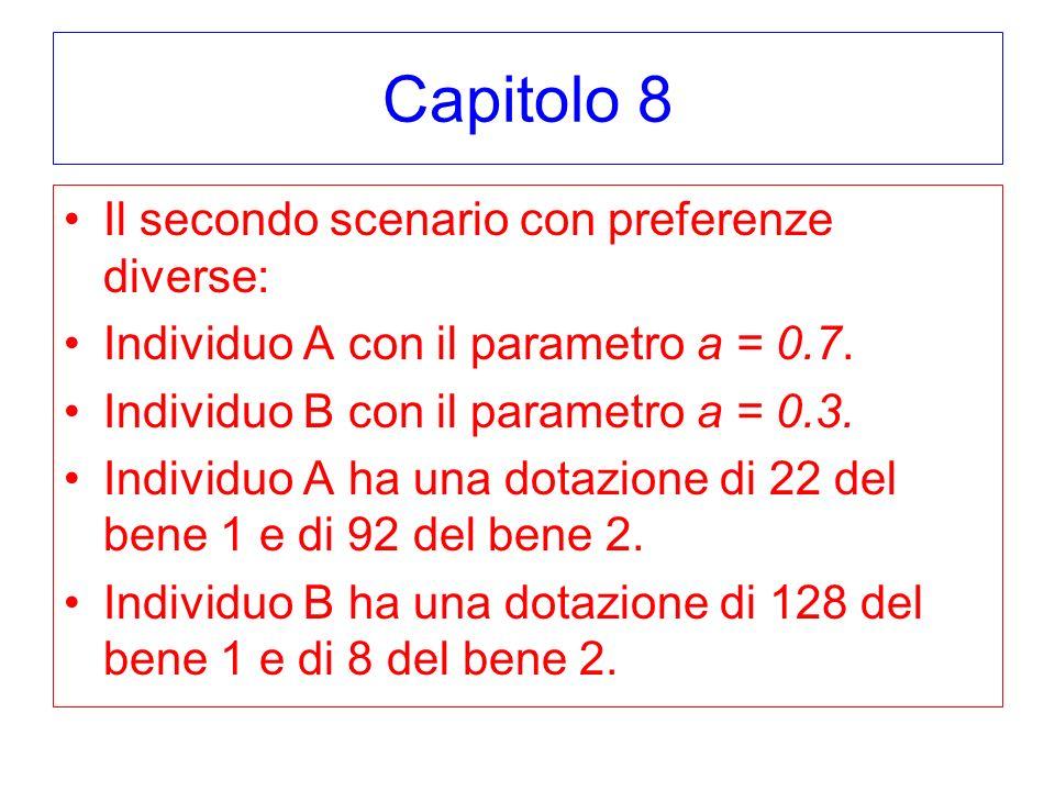 Capitolo 8 Il secondo scenario con preferenze diverse: