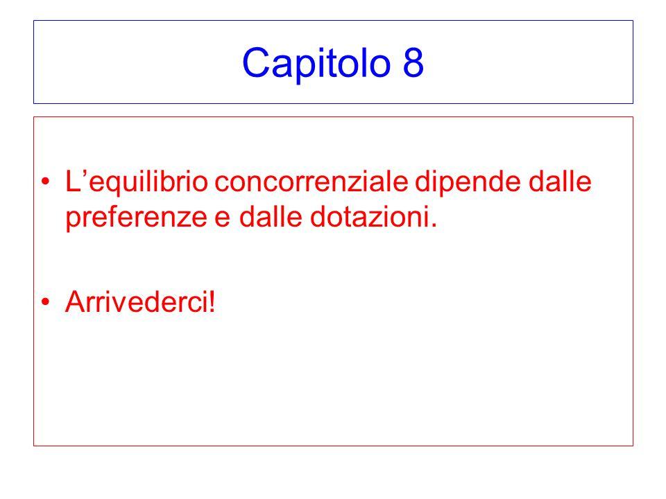 Capitolo 8 L'equilibrio concorrenziale dipende dalle preferenze e dalle dotazioni. Arrivederci!