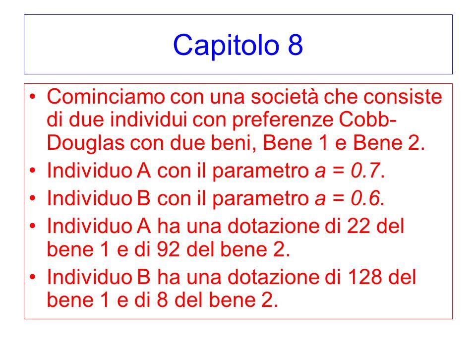 Capitolo 8 Cominciamo con una società che consiste di due individui con preferenze Cobb-Douglas con due beni, Bene 1 e Bene 2.