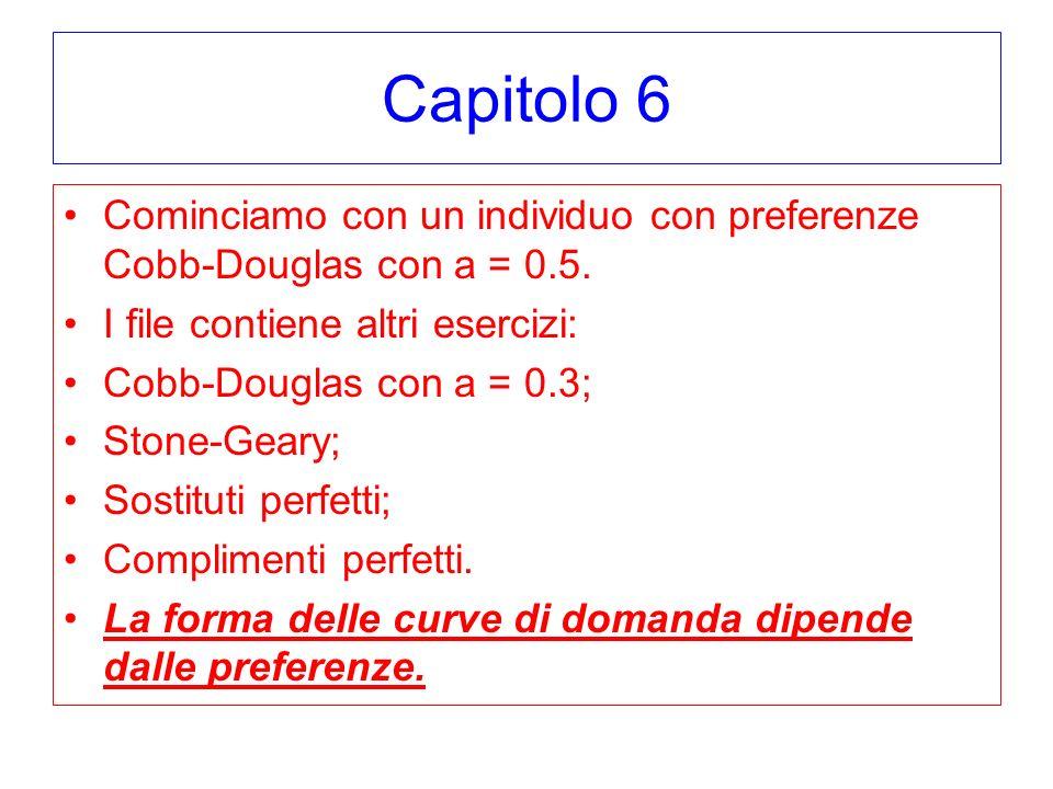 Capitolo 6 Cominciamo con un individuo con preferenze Cobb-Douglas con a = 0.5. I file contiene altri esercizi: