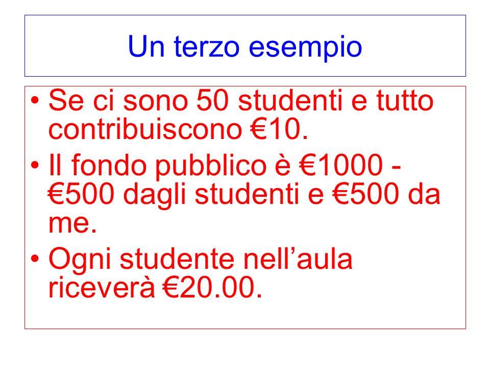 Un terzo esempio Se ci sono 50 studenti e tutto contribuiscono €10. Il fondo pubblico è €1000 - €500 dagli studenti e €500 da me.