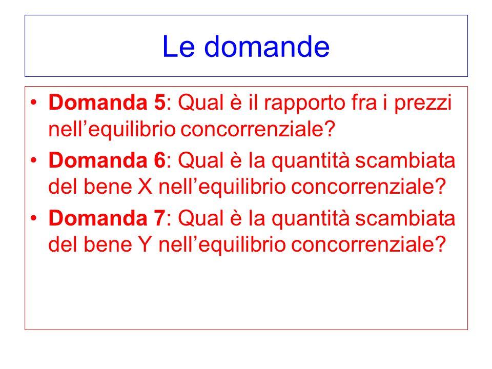 Le domande Domanda 5: Qual è il rapporto fra i prezzi nell'equilibrio concorrenziale