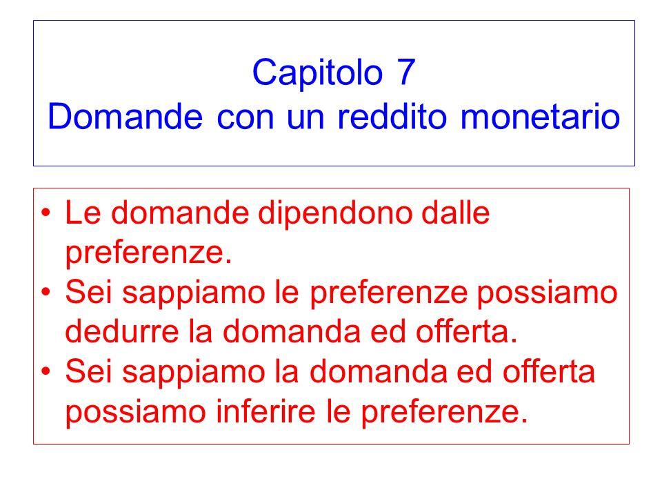 Capitolo 7 Domande con un reddito monetario