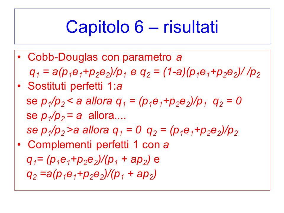 Capitolo 6 – risultati Cobb-Douglas con parametro a