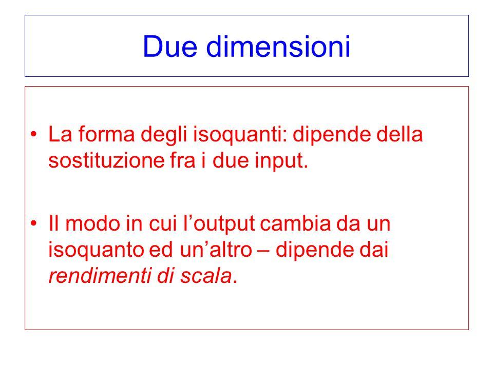 Due dimensioni La forma degli isoquanti: dipende della sostituzione fra i due input.