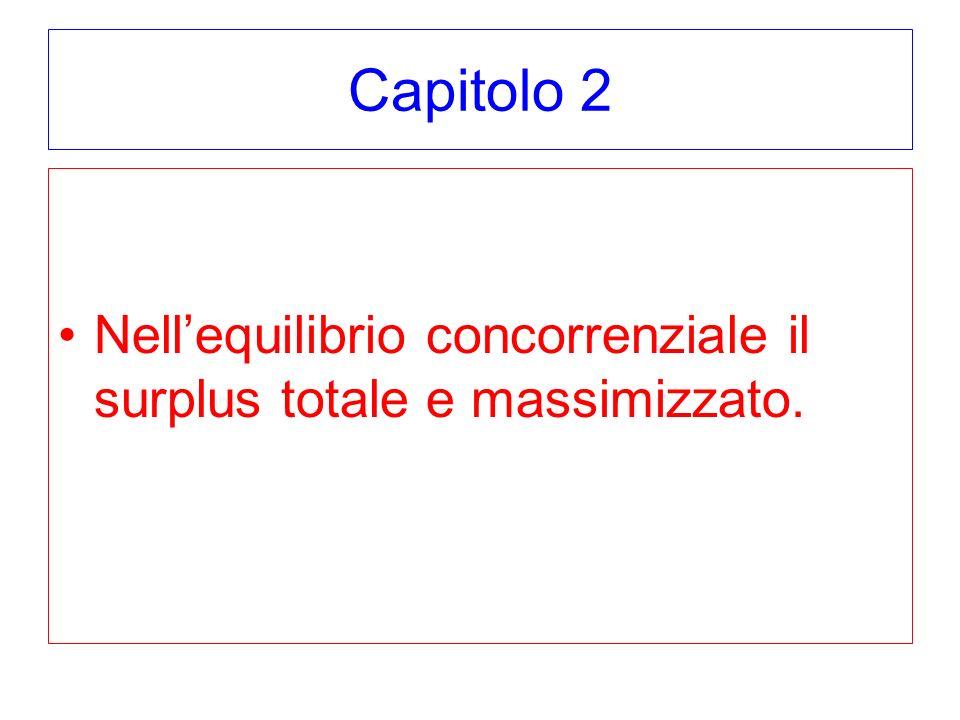 Capitolo 2 Nell'equilibrio concorrenziale il surplus totale e massimizzato.