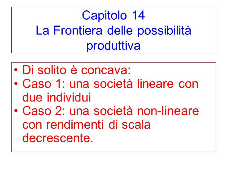 Capitolo 14 La Frontiera delle possibilità produttiva
