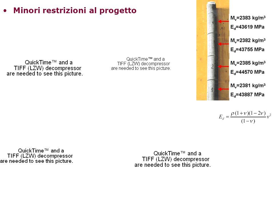 Minori restrizioni al progetto