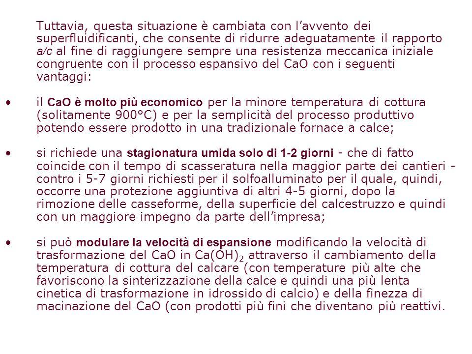 Tuttavia, questa situazione è cambiata con l'avvento dei superfluidificanti, che consente di ridurre adeguatamente il rapporto a/c al fine di raggiungere sempre una resistenza meccanica iniziale congruente con il processo espansivo del CaO con i seguenti vantaggi: