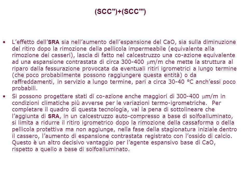 L'effetto dell'SRA sia nell'aumento dell'espansione del CaO, sia sulla diminuzione del ritiro dopo la rimozione della pellicola impermeabile (equivalente alla rimozione dei casseri), lascia di fatto nel calcestruzzo una co-azione equivalente ad una espansione contrastata di circa 300-400 mm/m che mette la struttura al riparo dalla fessurazione provocata da eventuali ritiri igrometrici a lungo termine (che poco probabilmente possono raggiungere questa entità) o da raffreddamenti, in servizio a lungo termine, pari a circa 30-40 °C anch'essi poco probabili.