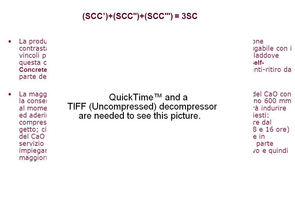 (SCC')+(SCC )+(SCC ) = 3SC