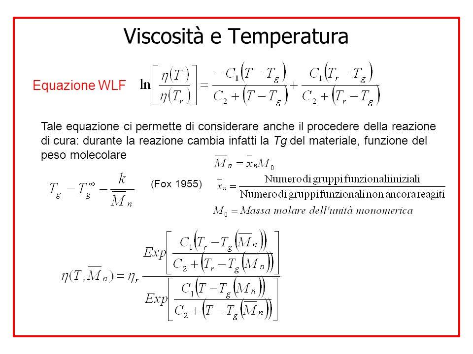 Viscosità e Temperatura