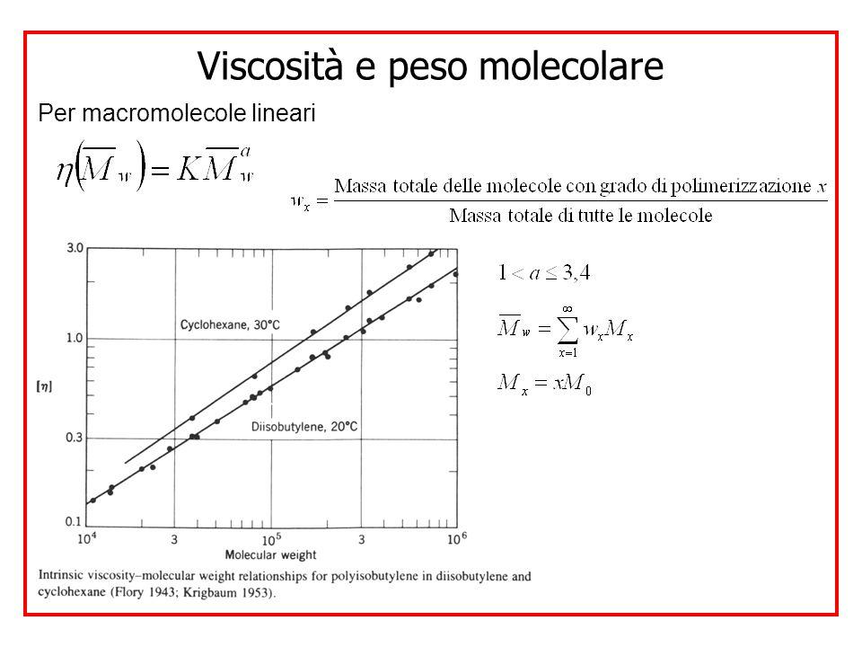 Viscosità e peso molecolare