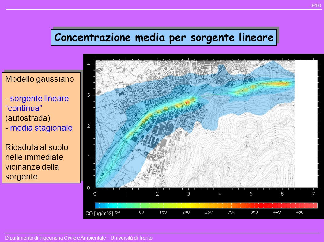 Concentrazione media per sorgente lineare