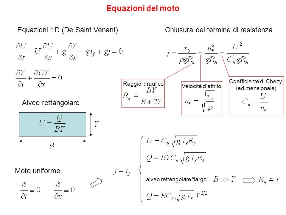 Equazioni del moto Equazioni 1D (De Saint Venant)