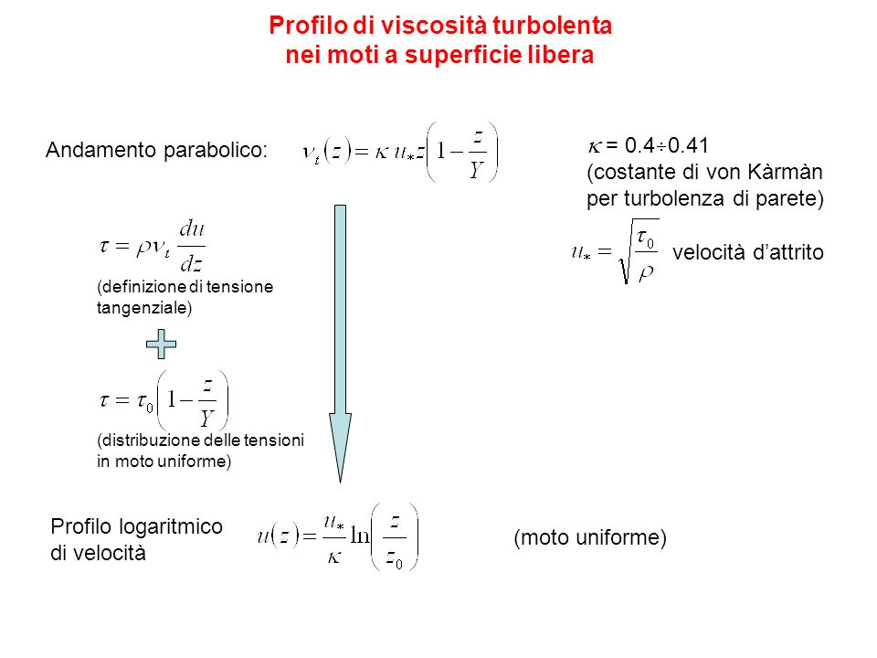 Profilo di viscosità turbolenta nei moti a superficie libera