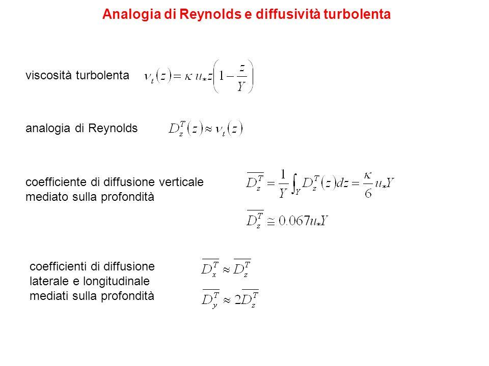 Analogia di Reynolds e diffusività turbolenta