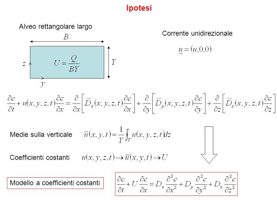 Ipotesi Alveo rettangolare largo Corrente unidirezionale