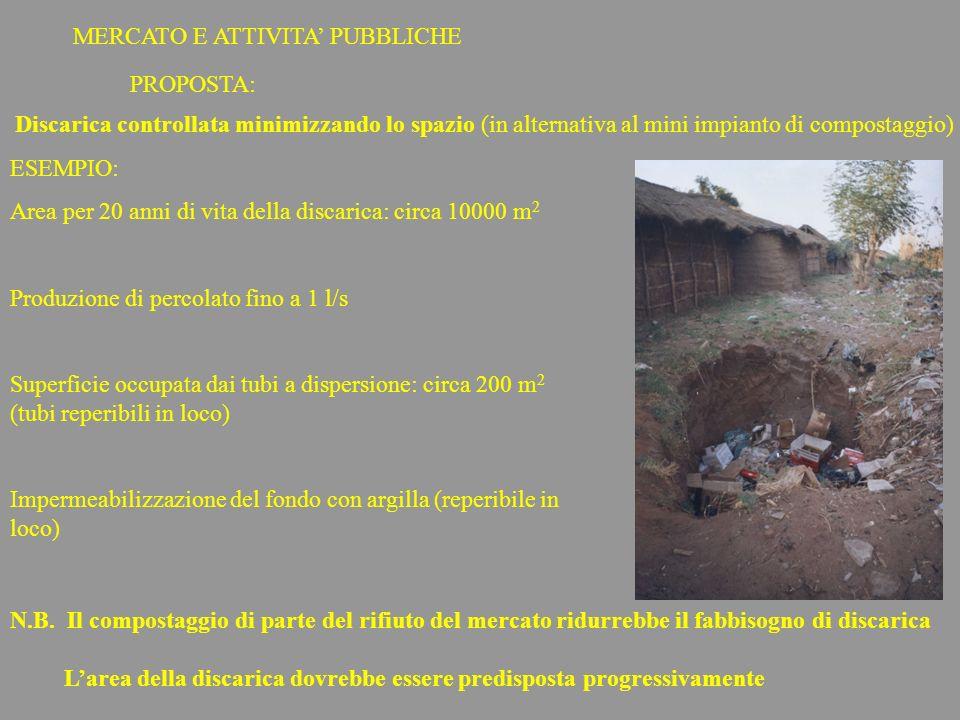 MERCATO E ATTIVITA' PUBBLICHE