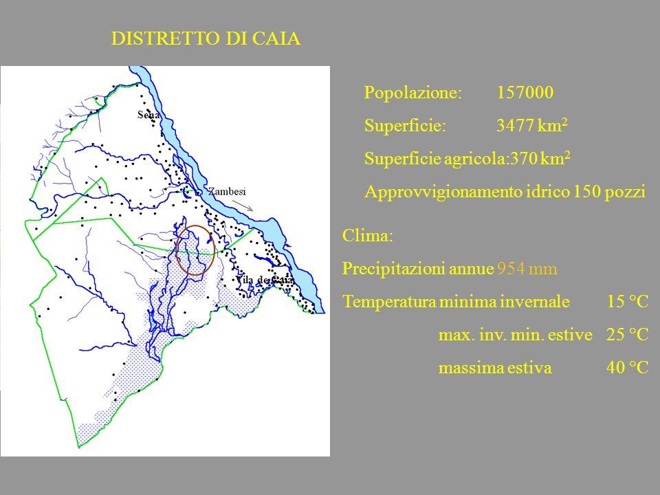 DISTRETTO DI CAIA Popolazione: 157000 Superficie: 3477 km2