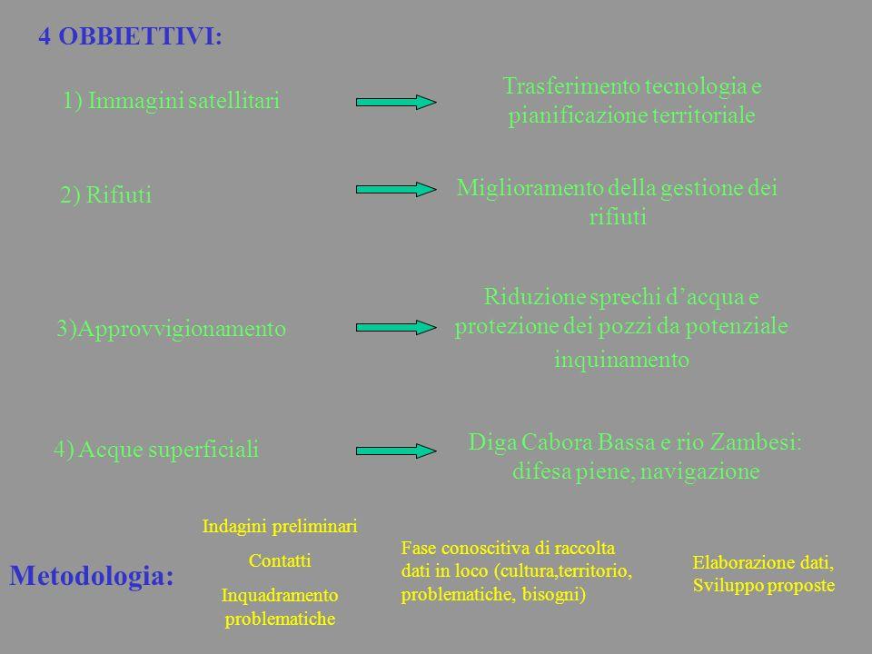 Metodologia: 4 OBBIETTIVI: