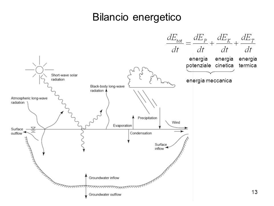 Bilancio energetico energia potenziale energia cinetica