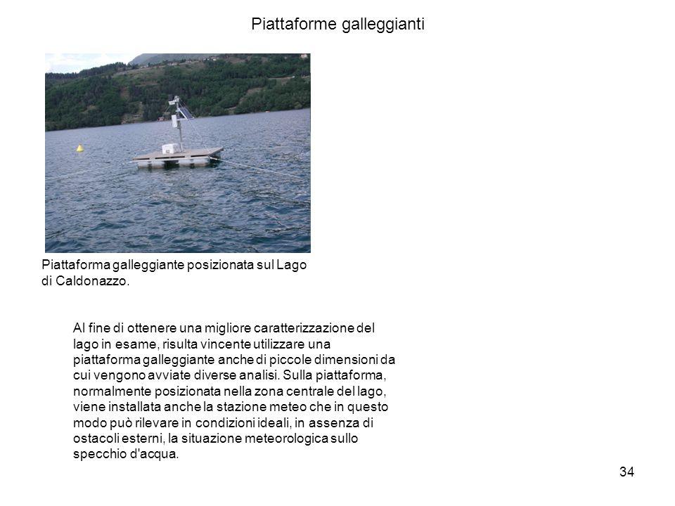 Piattaforme galleggianti