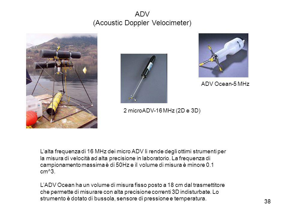 (Acoustic Doppler Velocimeter)