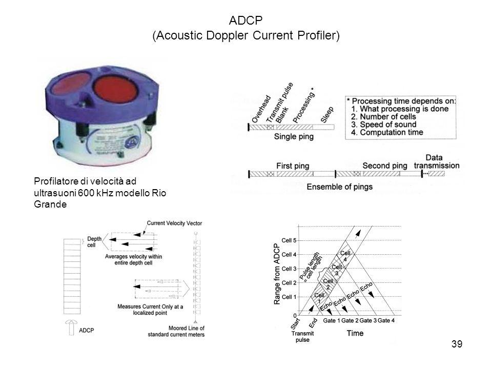 (Acoustic Doppler Current Profiler)