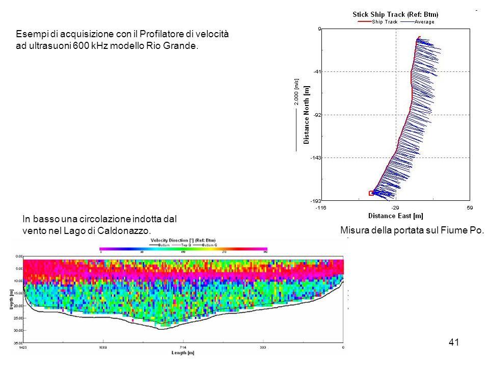 Esempi di acquisizione con il Profilatore di velocità ad ultrasuoni 600 kHz modello Rio Grande.