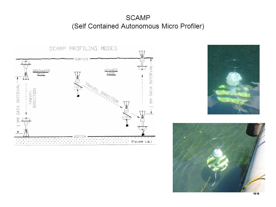 (Self Contained Autonomous Micro Profiler)