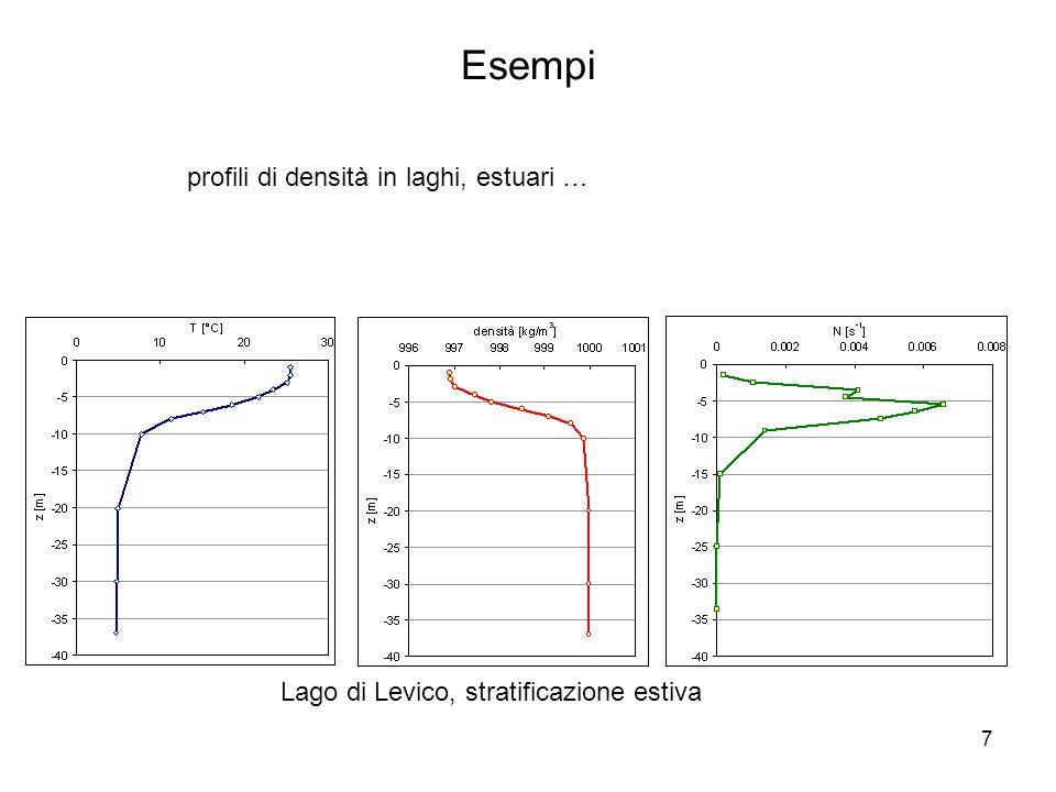Esempi profili di densità in laghi, estuari …