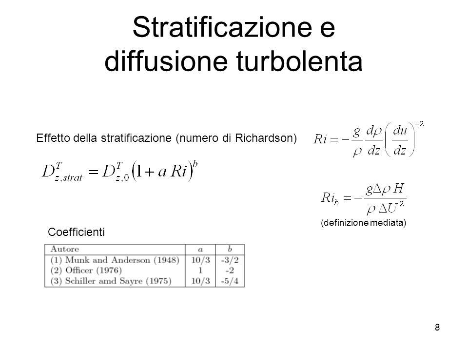 Stratificazione e diffusione turbolenta