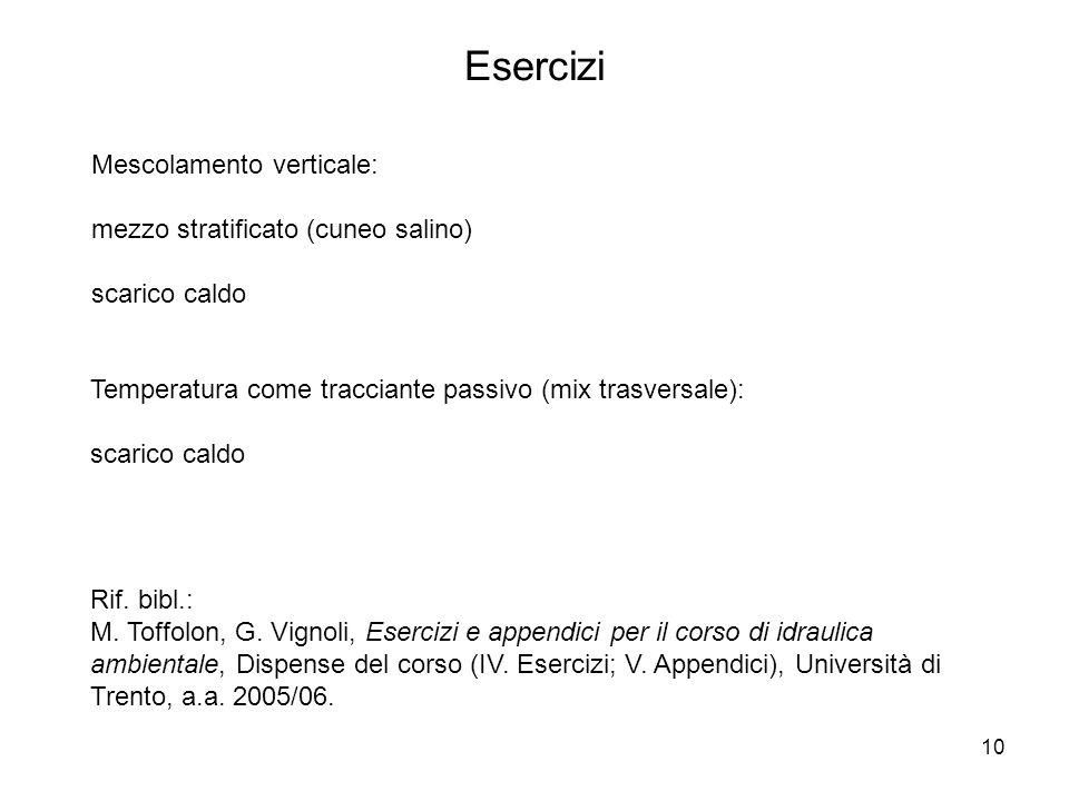 Esercizi Mescolamento verticale: mezzo stratificato (cuneo salino)