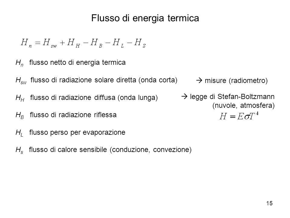 Flusso di energia termica