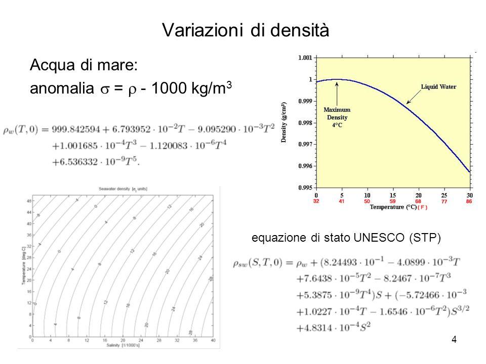 Variazioni di densità Acqua di mare: anomalia s = r - 1000 kg/m3