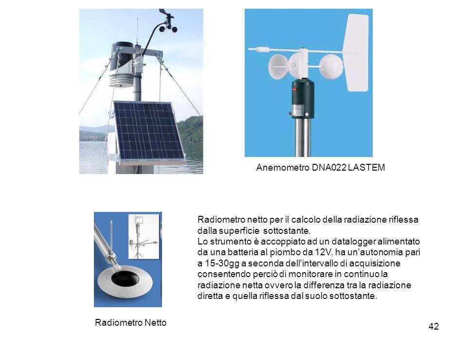 Anemometro DNA022 LASTEM Radiometro netto per il calcolo della radiazione riflessa dalla superficie sottostante.