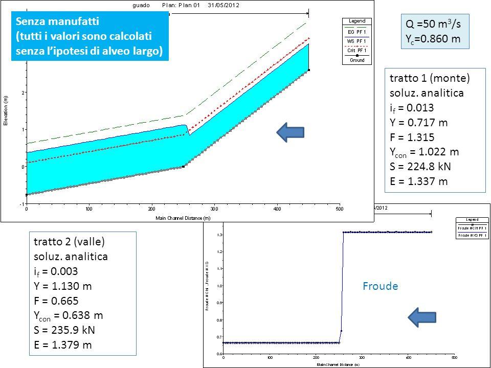 Senza manufatti (tutti i valori sono calcolati. senza l'ipotesi di alveo largo) Q =50 m3/s. Yc=0.860 m.