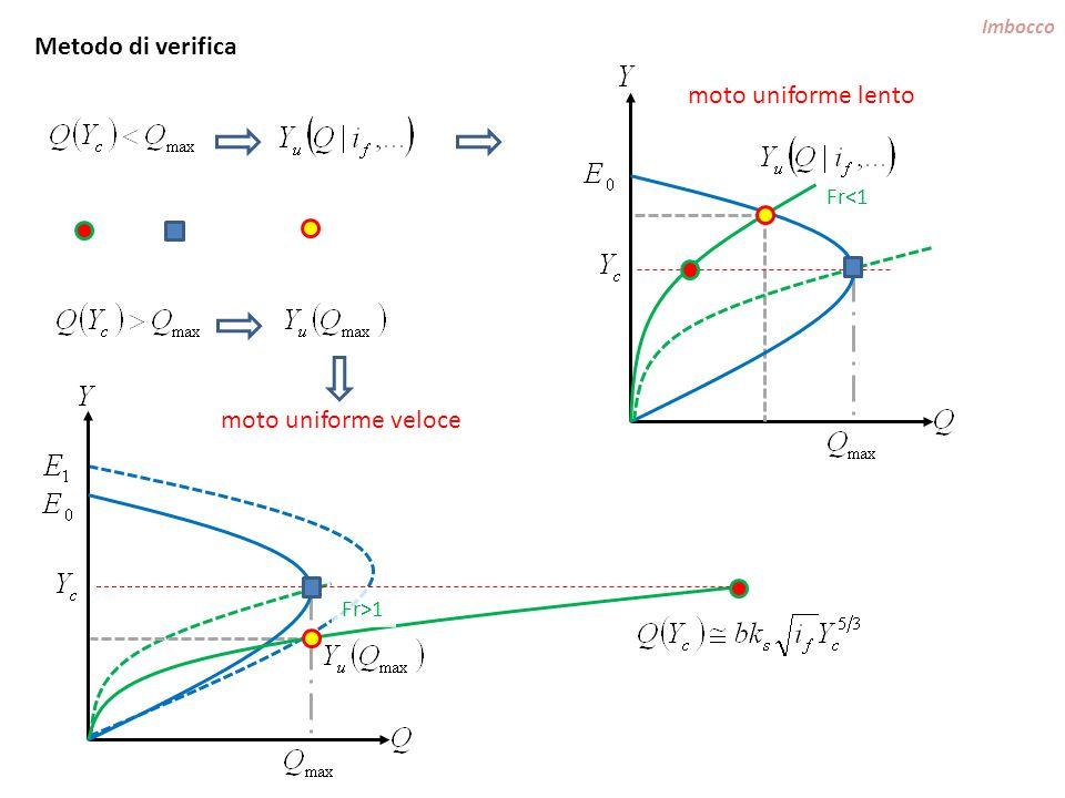 Metodo di verifica moto uniforme lento moto uniforme veloce Fr<1