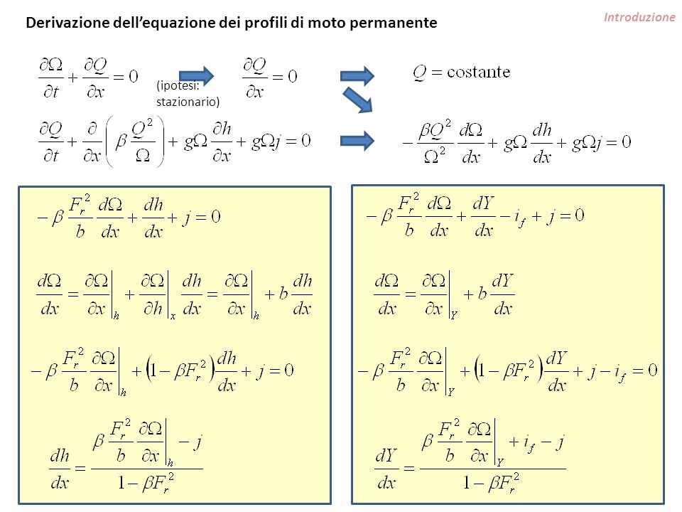 Derivazione dell'equazione dei profili di moto permanente