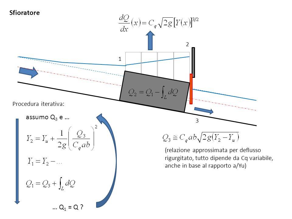 Sfioratore assumo Q3 e … … Q1 = Q 2 1 Procedura iterativa: 3
