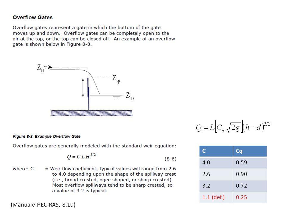 C Cq 4.0 0.59 2.6 0.90 3.2 0.72 1.1 (def.) 0.25 (Manuale HEC-RAS, 8.10)